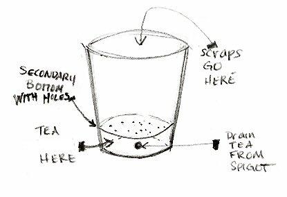 Bokashi Bucket Sketch