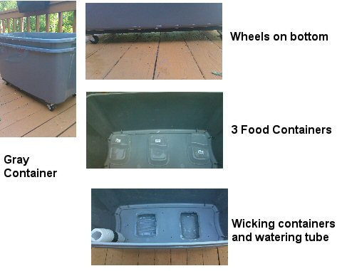 Gray Container