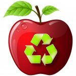 Recycle Apple